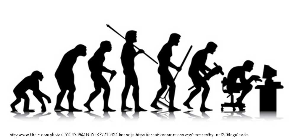 Ewolucja człowieka od mały do zgarbionego człowieka przed komputerem.