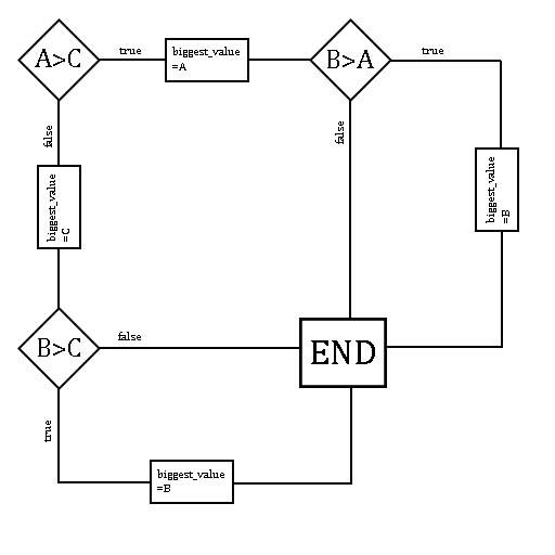 Schemat do pseudokodu.