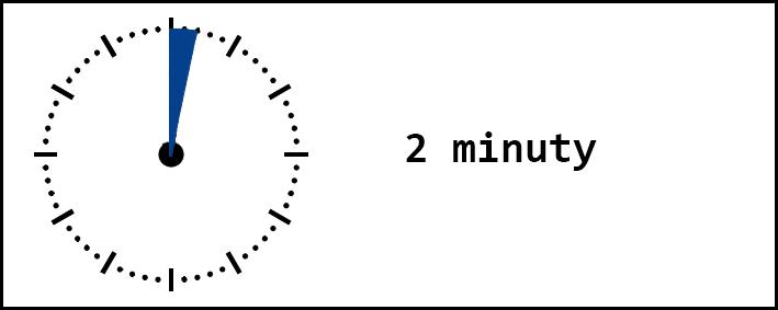 """Tarcza zegara z zaznaczonymi dwoma minutami, po prawej obok tekst """"2 minuty"""""""
